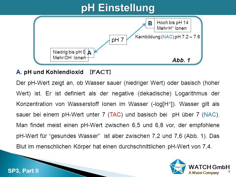 pH Einstellung B pH 7 A Abb. 1 A. pH und Kohlendioxid [FACT]